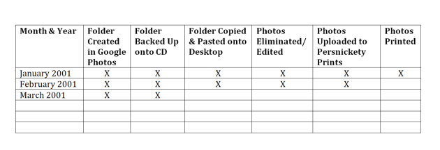 How to organize years of photos without getting overwhelmed #ctmh #closetomyheart #scrapbooking #photos #organize #digital #persnicketyprints #organization