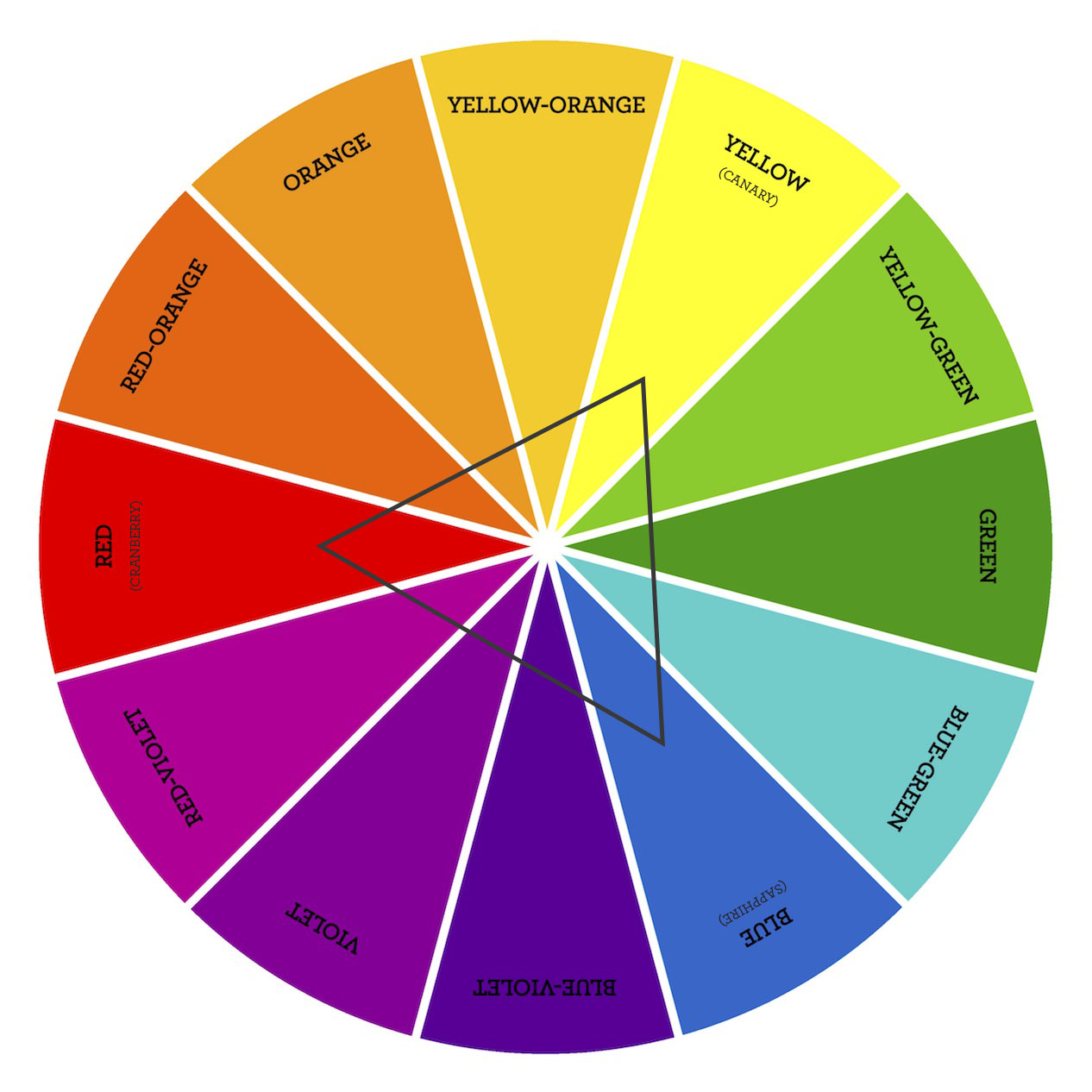For the Love of Color: A New Color Wheel! | Make It from ...