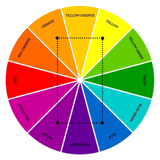 Tetradic Colors #ctmh #closetomyheart #colortheory #colourtheory #color #colour #theory #tetradic #double #complementary #doublecomplementary #rectanglecolors #rectangularcolors #colorwheel #colourwheel #wheel #orange #violet #blue #yellow #goldrush #eggplant #canary #sapphire